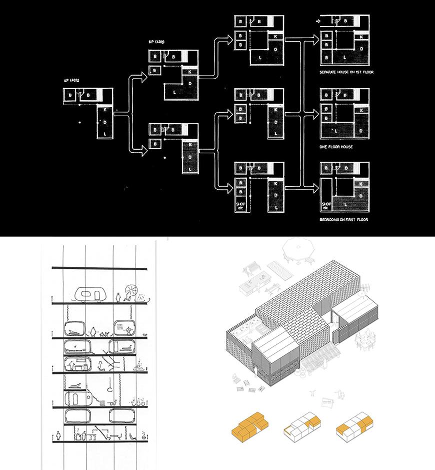 stacked series of diagrams showing the progression of a house