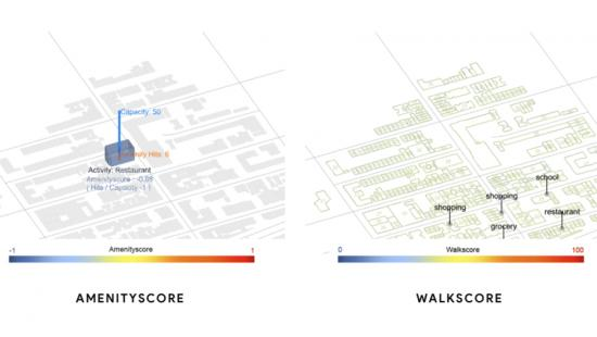 Graphic showing two segments of a plan of a city with amenityscore and walkscore written below
