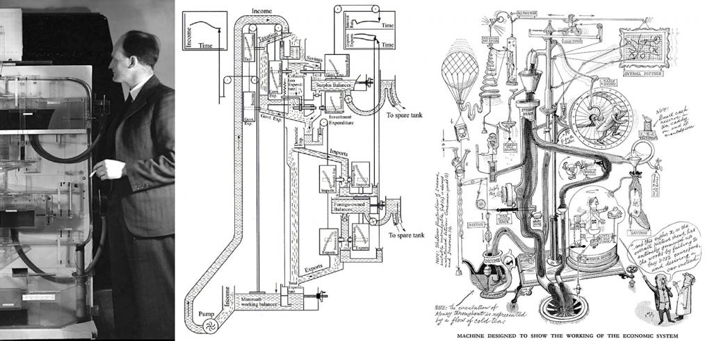Historical photograph and illustrations of a machine designed to show the workings of the economic system