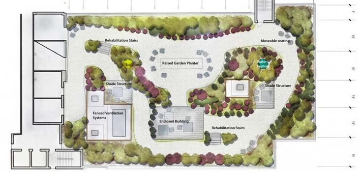Hospital rooftop garden plan