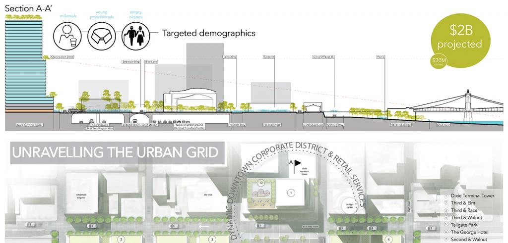 urban design plan with rendered buildings and green space