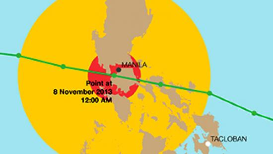 Detail of graphic depicting theoretical storm path through Manila