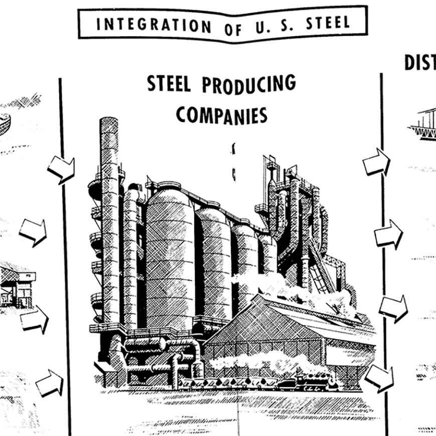 Partial diagram displaying the vertical integration of US Steel Corporations.