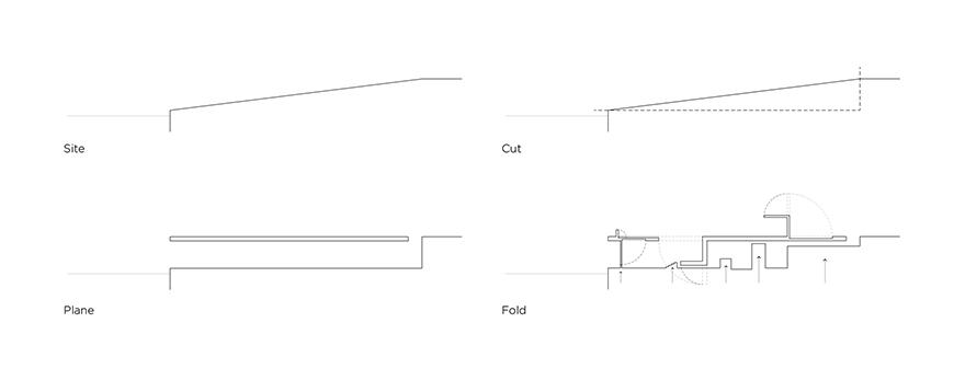 Section diagrams.