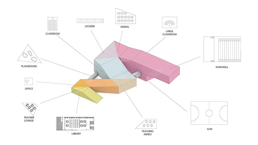 Program diagram.