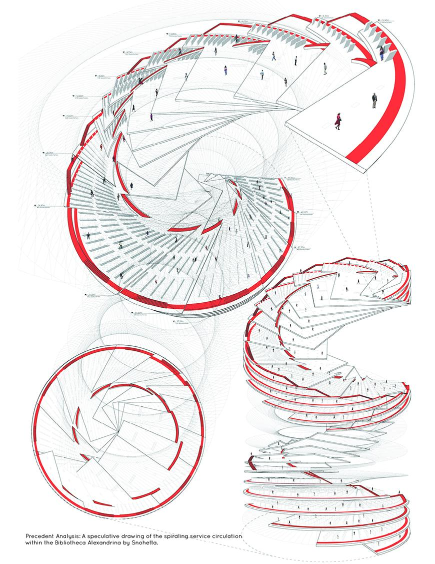 Diagrammatic and conceptual drawing showing a spiral composed of several layered and fanned out planes, with a red band showing circulation from plane to plane.