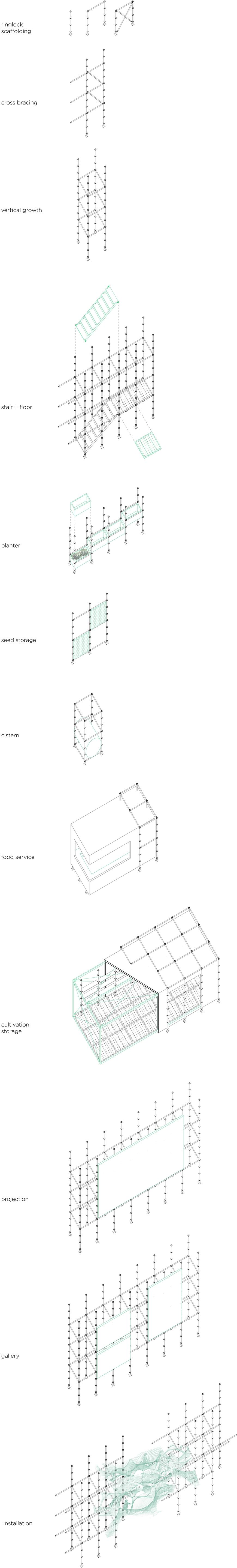 Column of axonometric diagrams showing different arragements of scaffolding-like structures for different space and site conditions.