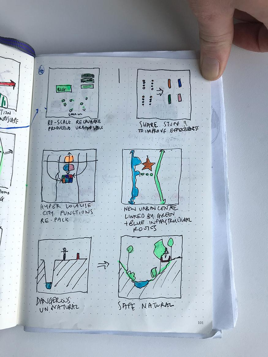 The interior of a sketchbook.