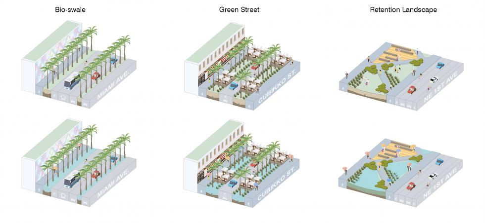 six diagrams of streets with green and gray shapes