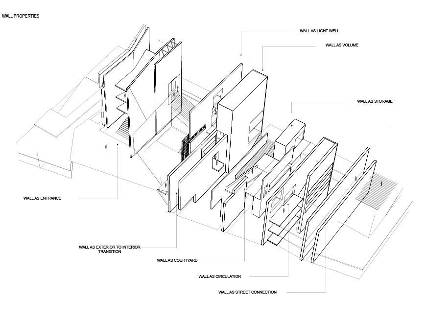 Architectural drawing of vertical shapes and details to analyze walls.