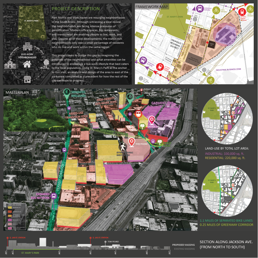poster with flood diagrams and aerial views