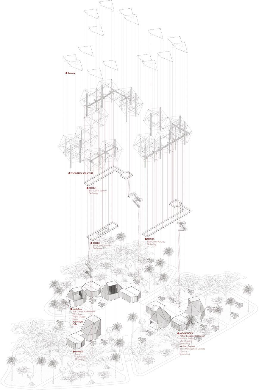 Work by Shixin Chen