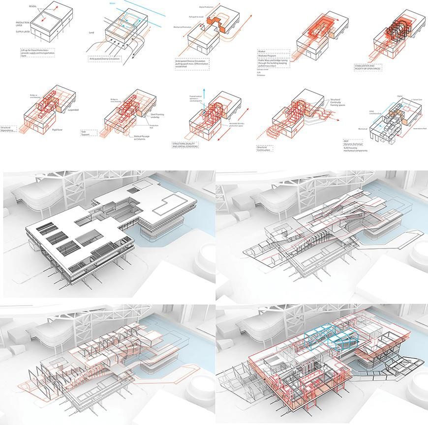 Urban Maker Lab Cornell Aap