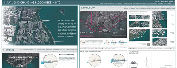 Poster of Green and white map of city coastlines with graphics
